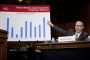 Senate Judiciary Committee Hearing On Verizon/Cable Deals